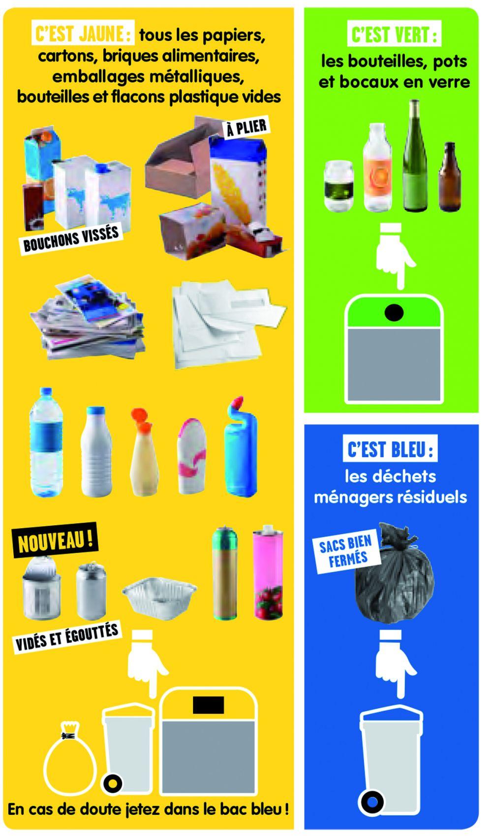 Extrêmement Gestion des déchets DZ14